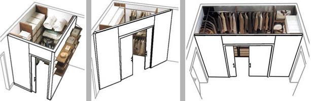 Come scegliere la dimensione giusta per la cabina armadio